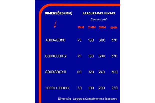Rejunte Acrílico para Porcelanato 1kg Cedro - Fortaleza